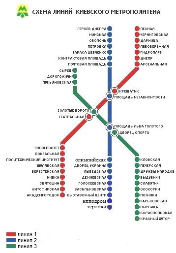 Схема Киевского метрополитена